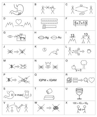 Česká přísloví v piktogramech