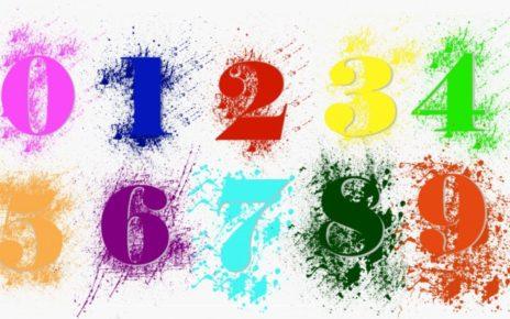 Počet číslic